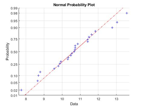 how to apply genetic algorithm in matlab